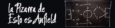 Goles del Liverpool desde el banquillo, desde 2008 por James Hillyard